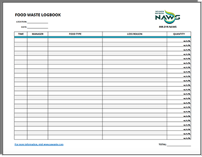 Then At The End Of Week Or Month You Can Go Through List So Adjust Your Ordering And Minimize Food Waste Moving Forward